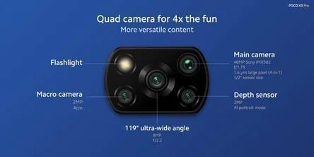 камера poco x3 pro